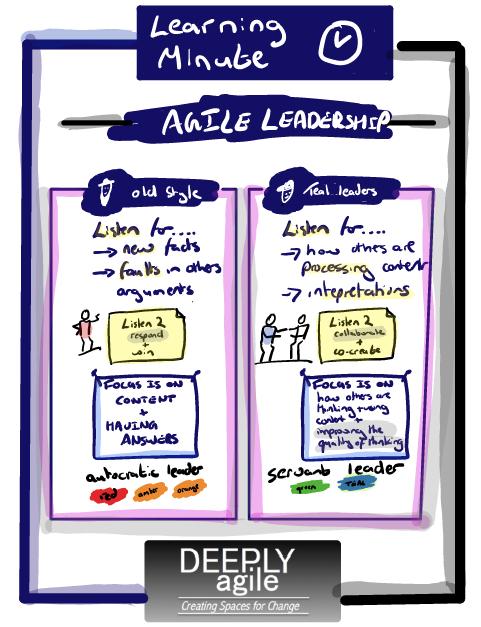 Learning Minute Agile Leadership