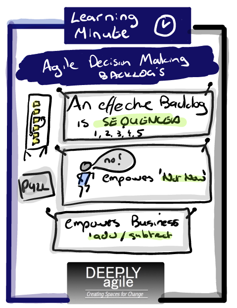 Learning Minute Decision Making Backlogs