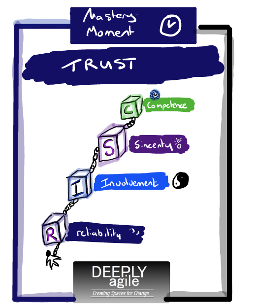 Learning Minute Trust
