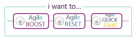 Deeply Agile New I want to